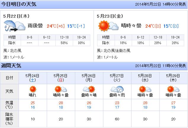 SnapCrab_NoName_2014-5-22_14-21-11_No-00.png