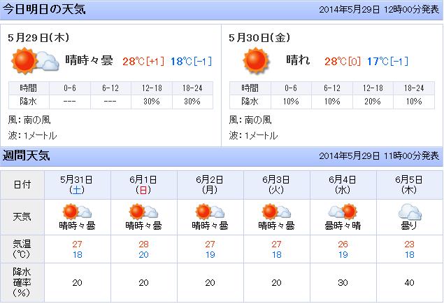 SnapCrab_NoName_2014-5-29_12-8-36_No-00.png